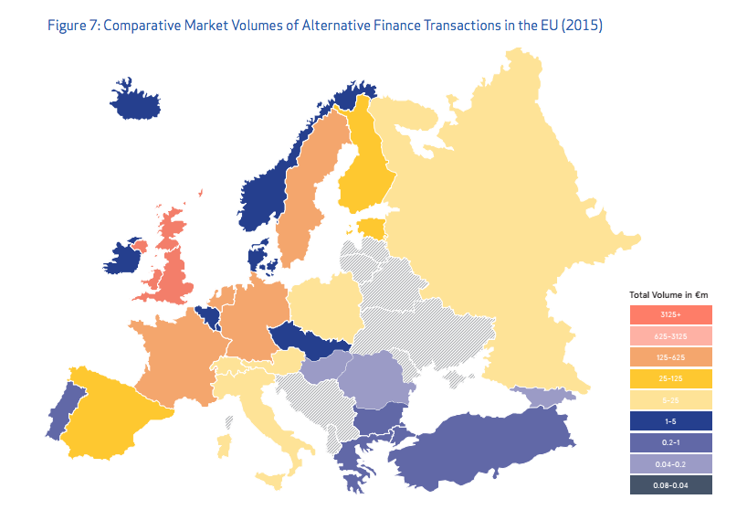 volumen de financiación alternativa en Europa