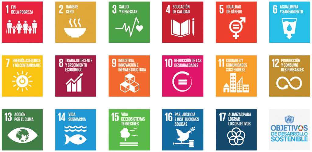 17 Objectius de Desenvolupament Sostenible